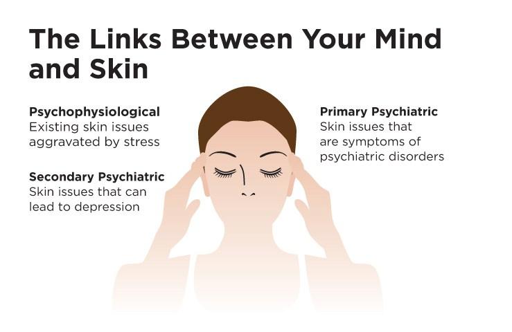 Mind_and_skin-1.jpg